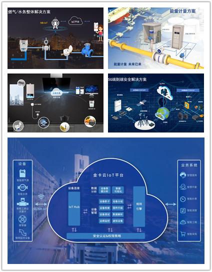 摄图网_401652184_科技2020(非企业商用)(1)_副本.jpg